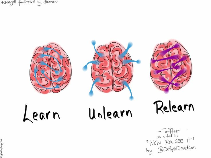 48 best articles i love the most images on pinterest business tips the illiterate of the century will not be those who cannot read write but those who cannot learn unlearn and relearn fandeluxe Images