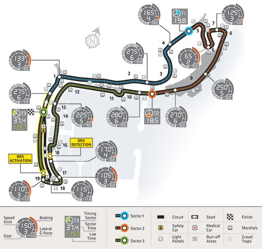 Course of Monte Carlo 2013