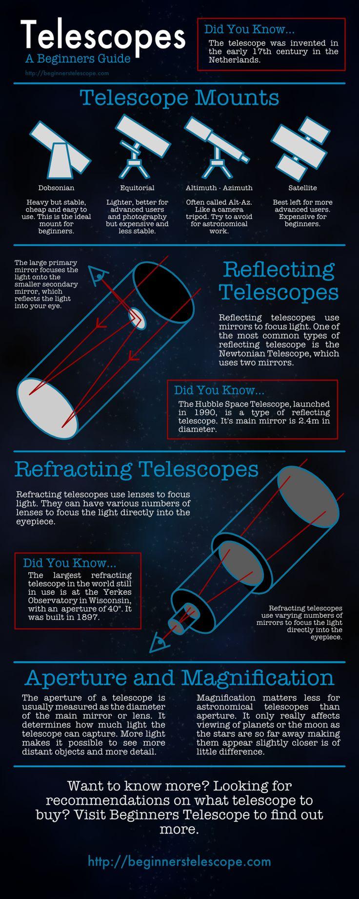 18 best optical telescopes images on pinterest telescope