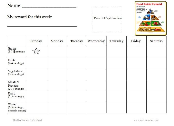 food tracker chart
