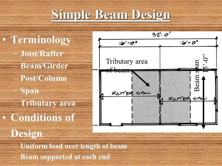 Related Image Rafter Design Beams