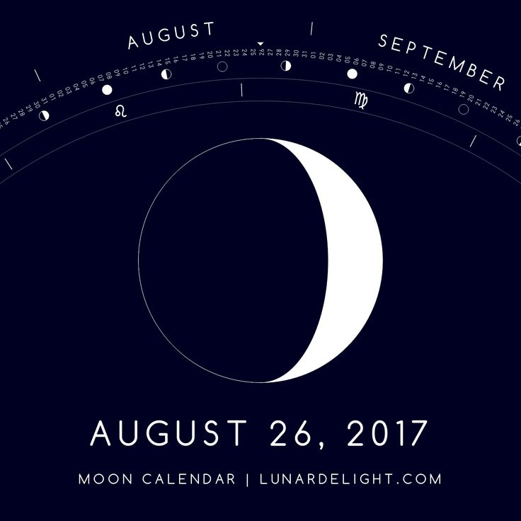 Saturday, August 26 @ 07:35 GMT  Waxing Crescent - Illumination: 22%  Next Full Moon: Wednesday, September 6 @ 07:04 GMT Next New Moon: Wednesday, September 20 @ 05:30 GMT