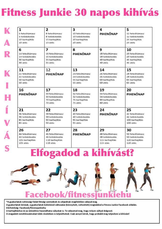 30 napos kar kihívás