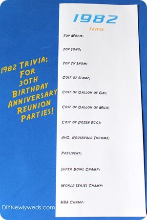 1982 Trivia for a 30th Birthday Party or 30th anniversary or reunion.