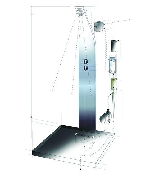 Orbsys recirculating shower 90% d économie d eau : un détecteur analyse la qualité de l'eau, puis s écoulé en circuit fermé pour votre douche confort. 80% d économie d'énergie dans le chauffage de l'eau. Prenez le temps de vous détendre.