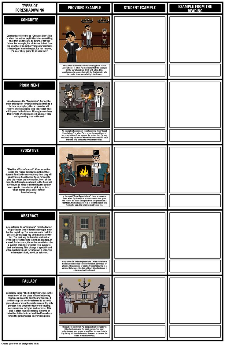Here is our Types of Foreshadowing Worksheet Storyboard