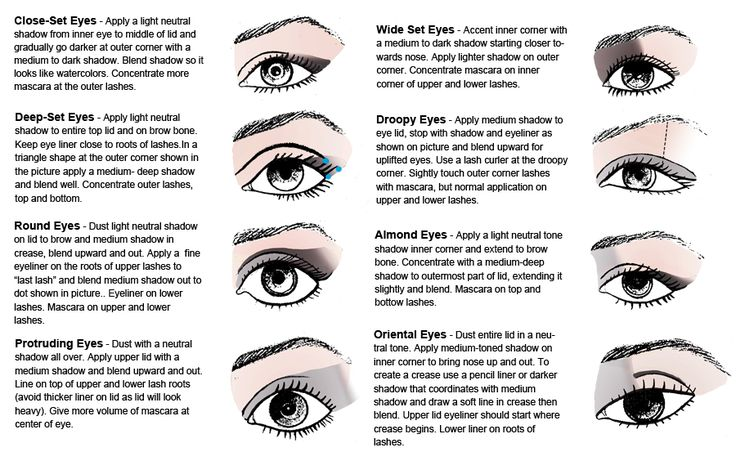 Eyeshadow makeup application advice techniques and