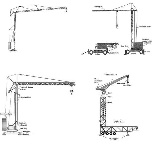 WAC 296-155-56405: Examples of types of cranes.
