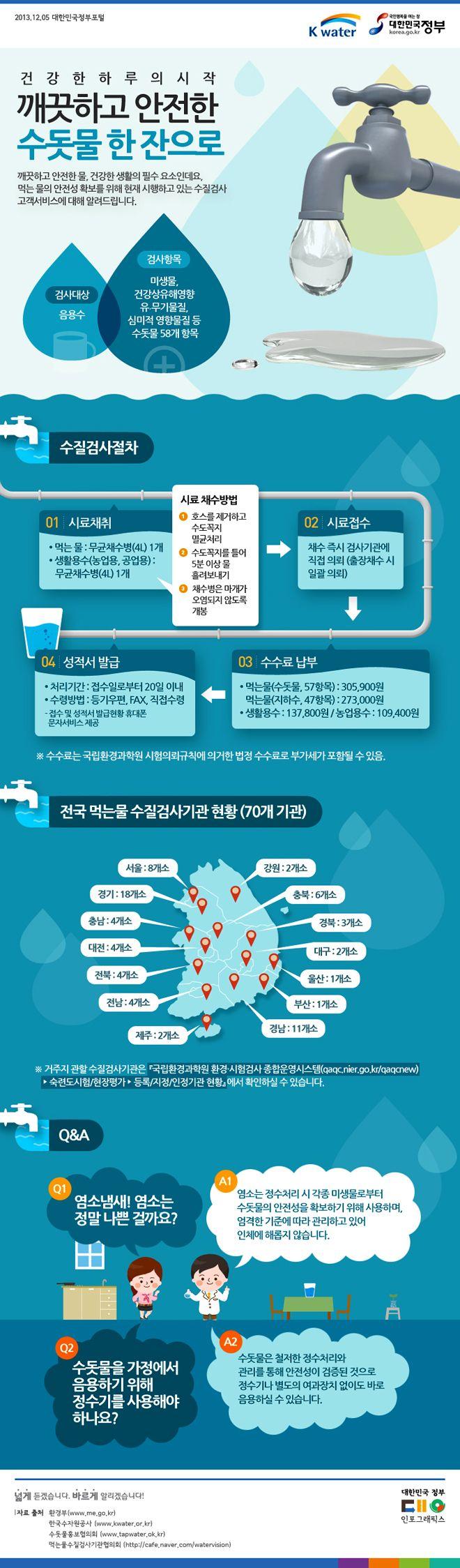 깨끗하고 안전한 수돗물 (출처: 대한민국 정부포털, K water)