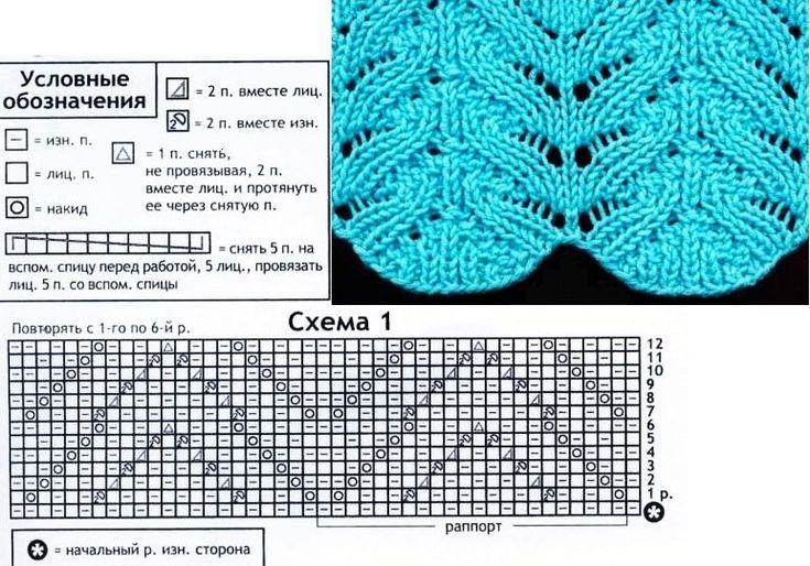 вязание на спицах картинки с описанием вязания сознания ребенка