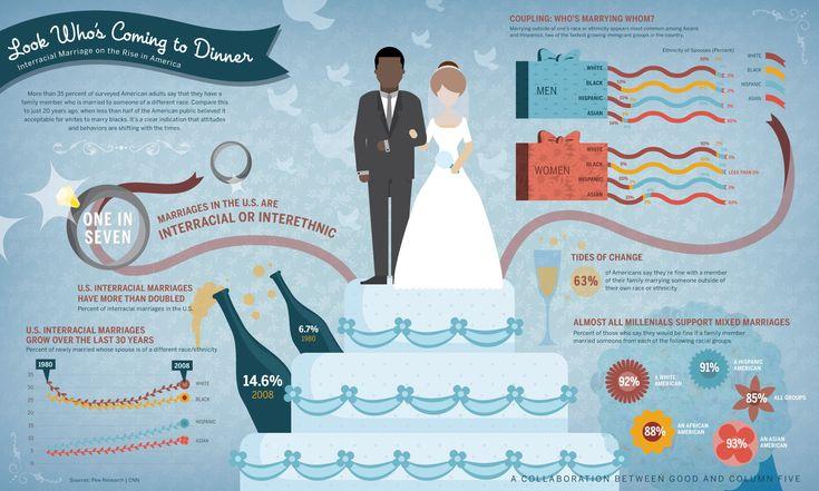 infografis undangan pernikahan dengan kue