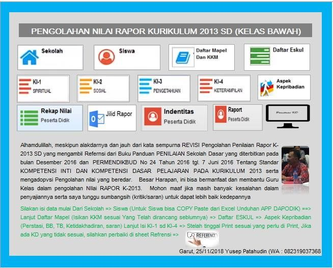 Aplikasi Olah Raport Kurikulum 2013 Kelas Bawah Dan Kelas Atas Kurikulum Sekolah Pendidikan