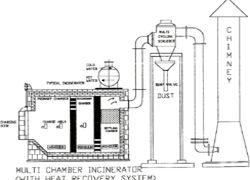 Bio-Medical Waste Incinerator