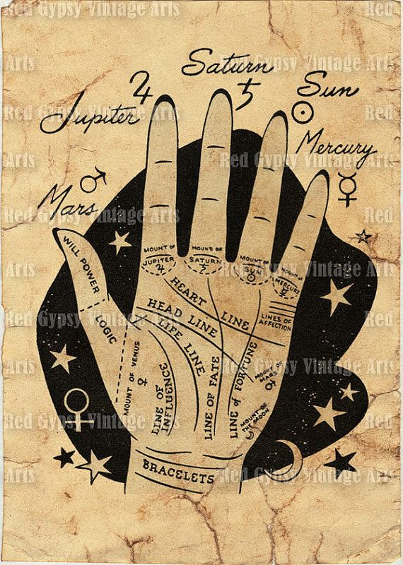 Digital Printable Vintage Palmistry Palm by RedGypsyVintageArts