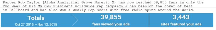 Rob Taylor has reached 39,855 fans in only the 2nd week of his world campaign as rapper Alpha Analytical Grove Numeric X + has been on the cover of Best in Billboard + won the weekly Pop Score so was awarded 100 free radio spins worldwide in addition to the thousands of dollars already spent on radio for the  campaign. The album is available in 242 territories around the globe + has already charted in numerous territories. Rob Taylor's music is on more than 3,443 Web sites worldwide.