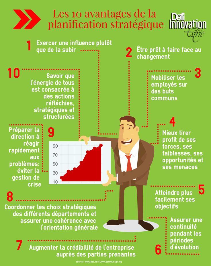 Infographie sur les avantages de la planification stratégique