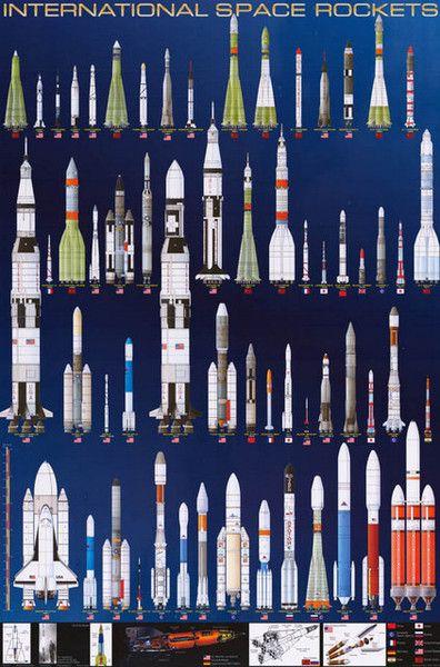 International Space Rockets NASA Rocketry Education Poster 24x36 – BananaRoad