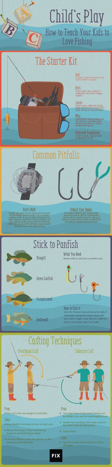 Teach your kids to #fish with this #infographic from Fix.com