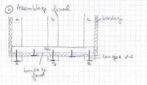 Jardinière - Plan assemblage du fond et des côtés