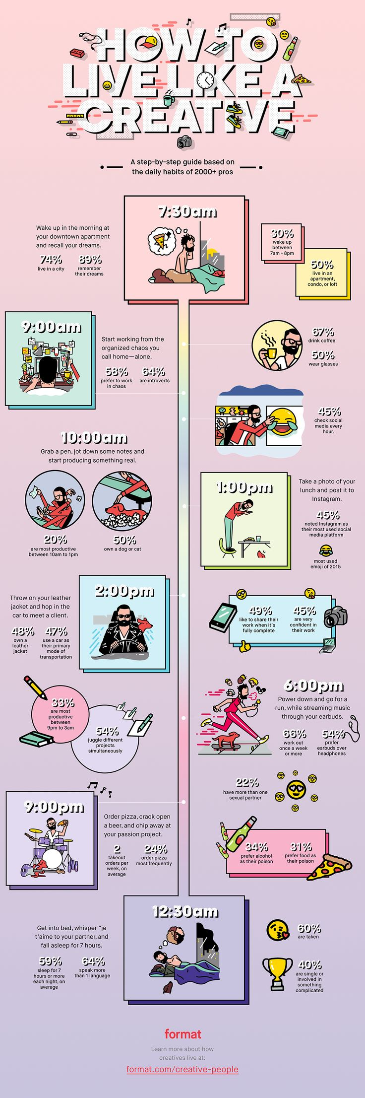 """Awesome One Pager filled with excellent illustrations taking a fun look at the life of a cliché """"creative"""". The long scrolling Single Page website features a colorful background gradient that changes while you scroll. Really like how they offer the whole lot of content in the site as a downloadable hi-res infographic. Would love to see more of that in One Pagers. Also final shout out to this smart bit of content marketing in a One Pager by Format website builder."""