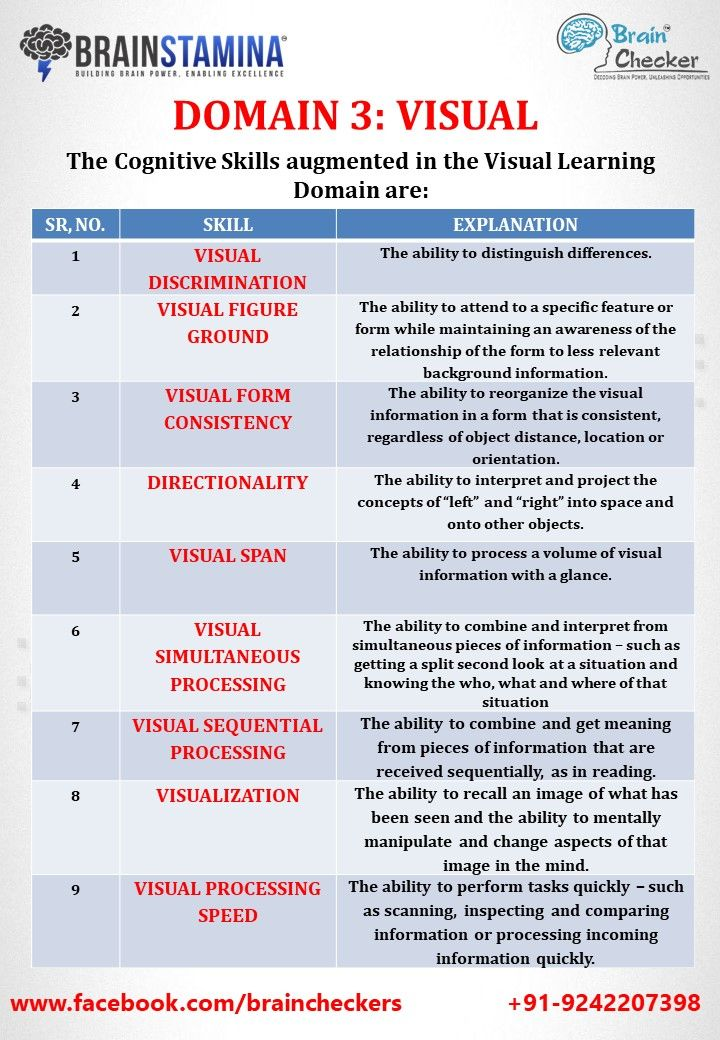 Visual Domain Contains 9 Core Cognitive Skills Counseling Kids Career Counseling Visual Learning