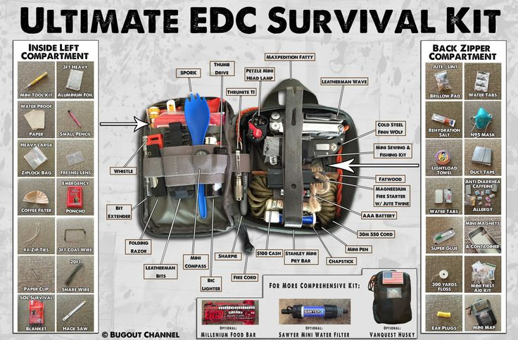 Pin By Nicholas Bates On Survival Survival Kit Survival