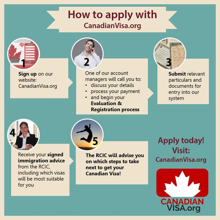 Here are 5 #easy steps you can take to start a new life in #Canada. Through our #services we can make sure you're #immigration process goes smoothly and we'll be with you every #step of the way. #Canadianimmigration #startanewlife