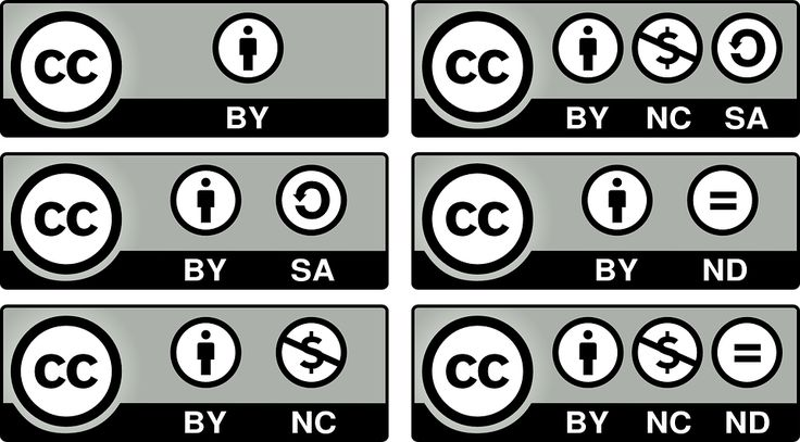 Creative Commons, Lisenssit, Kuvakkeet, Mukaan, Sa, Nc