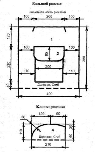 сумки | Записи в рубрике сумки | Дневник Alla_V : LiveInternet - Российский Сервис Онлайн-Дневников