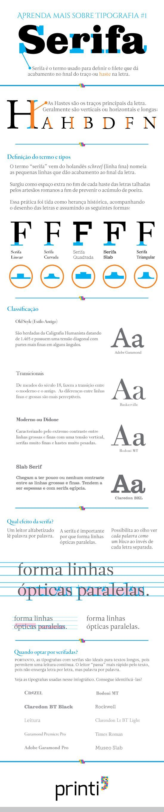 Infográfico Tipografia Serifa: