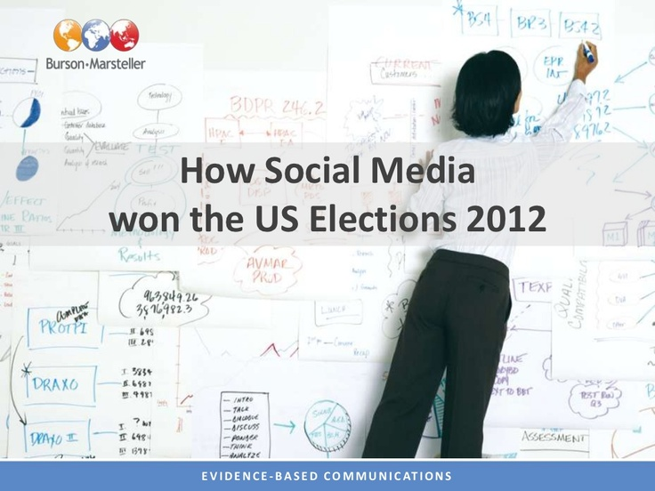 how-social-media-won-the-us-elections-2012 by Matthias Lüfkens via Slideshare