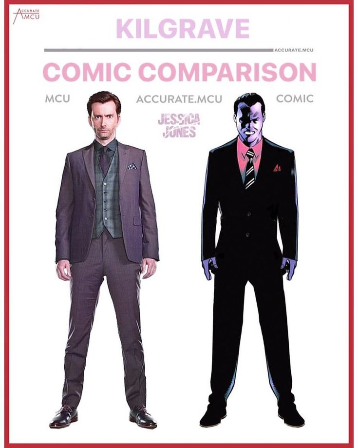 "20.7k Likes, 143 Comments - • Accurate.MCU • mcu fanpage (@accurate.mcu) on Instagram: ""• KILGRAVE - COMIC COMPARISON • I really like the MCU version of Kilgrave but it would be cool if…"""