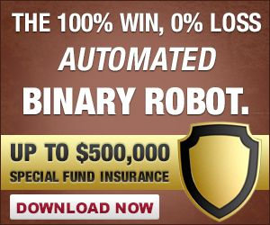 Best Automated Binary Options Software with Zero Loss