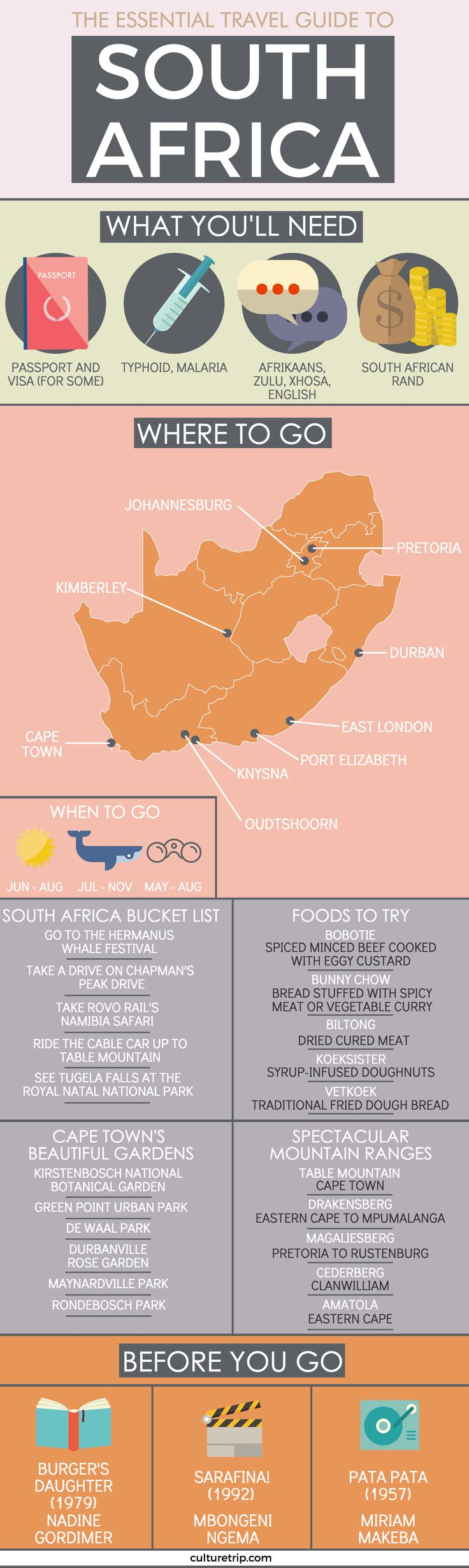The Ultimate Travel Guide To South Africa