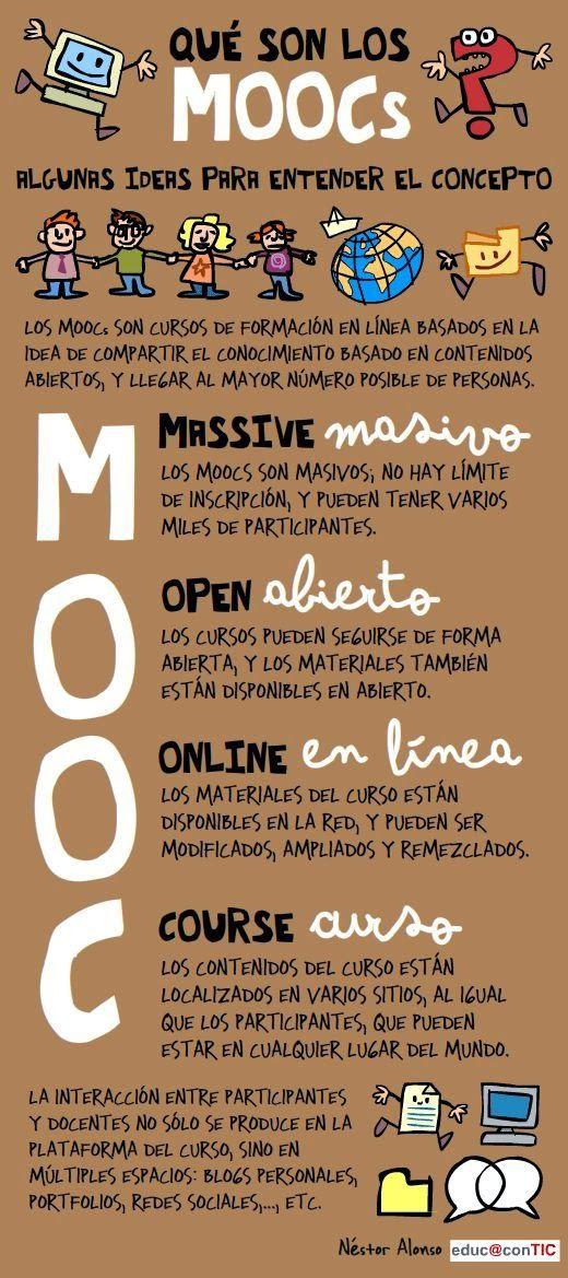 La educación no tiene edad, usa la red.: ¿Qué es un MOOC?
