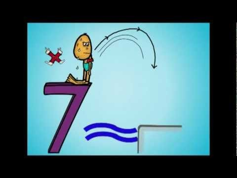 Apprendre les multiplications avec les cartes Tam Tam