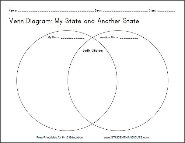 Compare and Contrast My State with Another State - Printable Venn Diagram Worksheet for Geography Students