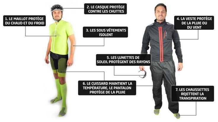 Comment choisir ces vêtements de cyclisme? #cycliste