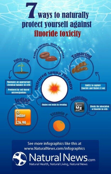 7 Ways to naturally protect yourself from Fluoride toxicity #Infographic