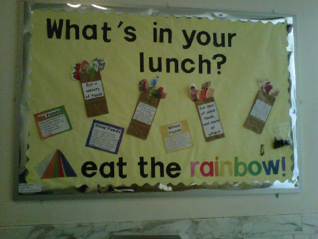 Love Using Brown Paper Bags And Gluing The Rainbow Food Pyramid To Each Lunch