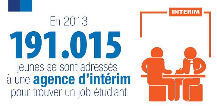L'intérim, premier canal de recherche d'un job étudiant - Randstad Belgique