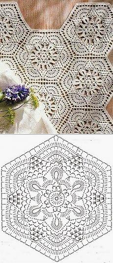El ganchillo hexagonal con motivos