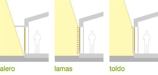 arquitectura_ecologica_casa_sostenible_aislamiento_protecciones_solares_545