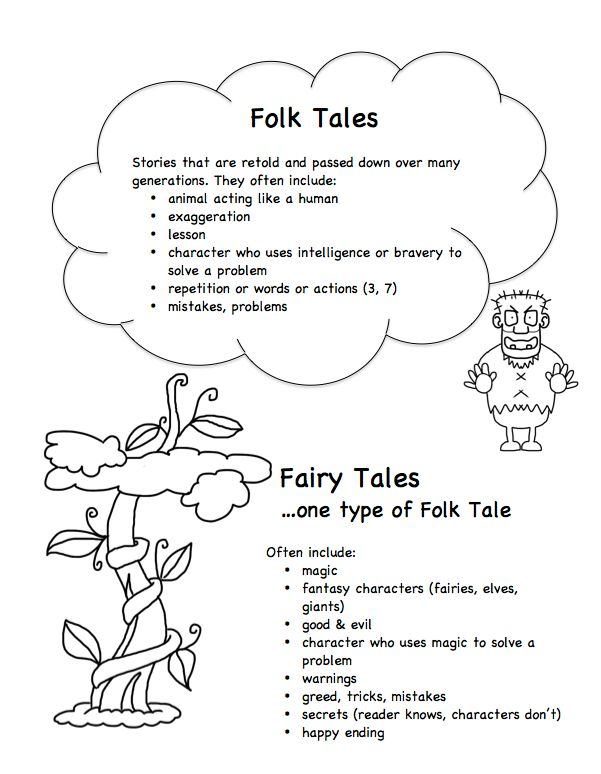 love2learn2day: Fractured Fairy Tales: Character                              …