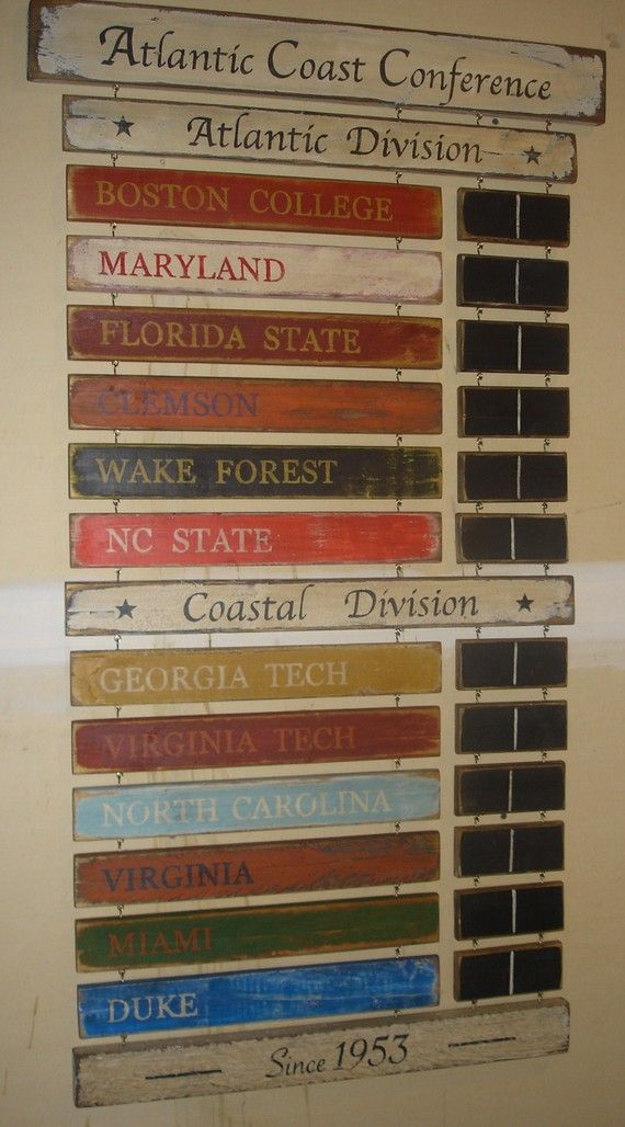 #virginiatech This is so fun for a bar or man cave!