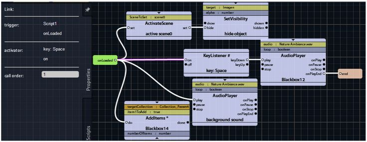 Visual Script for HTML5 games with WiMi5