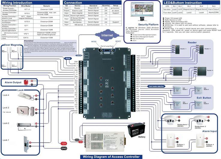 159 best Wiring Diagram images on Pinterest | Generator transfer ...