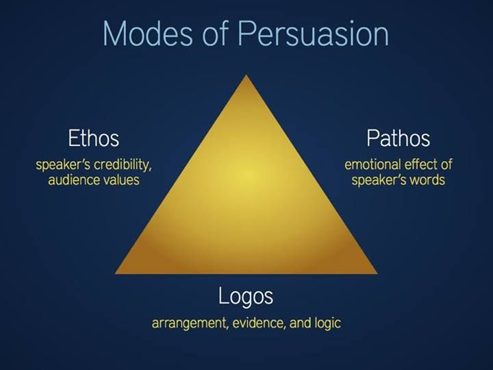 ethos pathos logos super size me When it comes to examining the concepts of ethos, logos and pathos logos, ethos and pathos: 3 ways to appeal to an audience in essays related study materials.