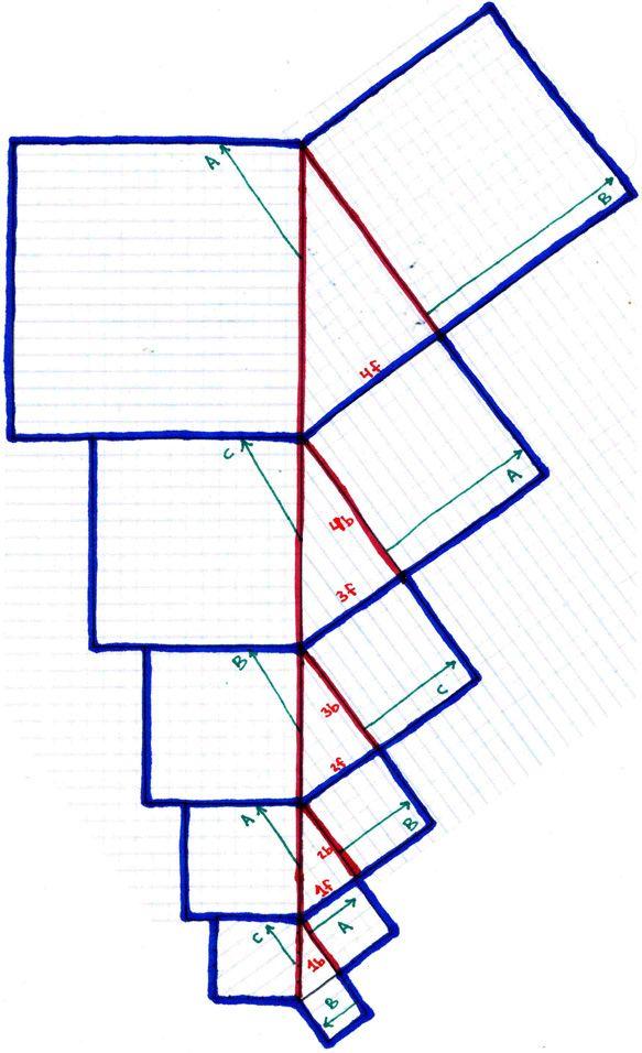 the Pythagorean spiral