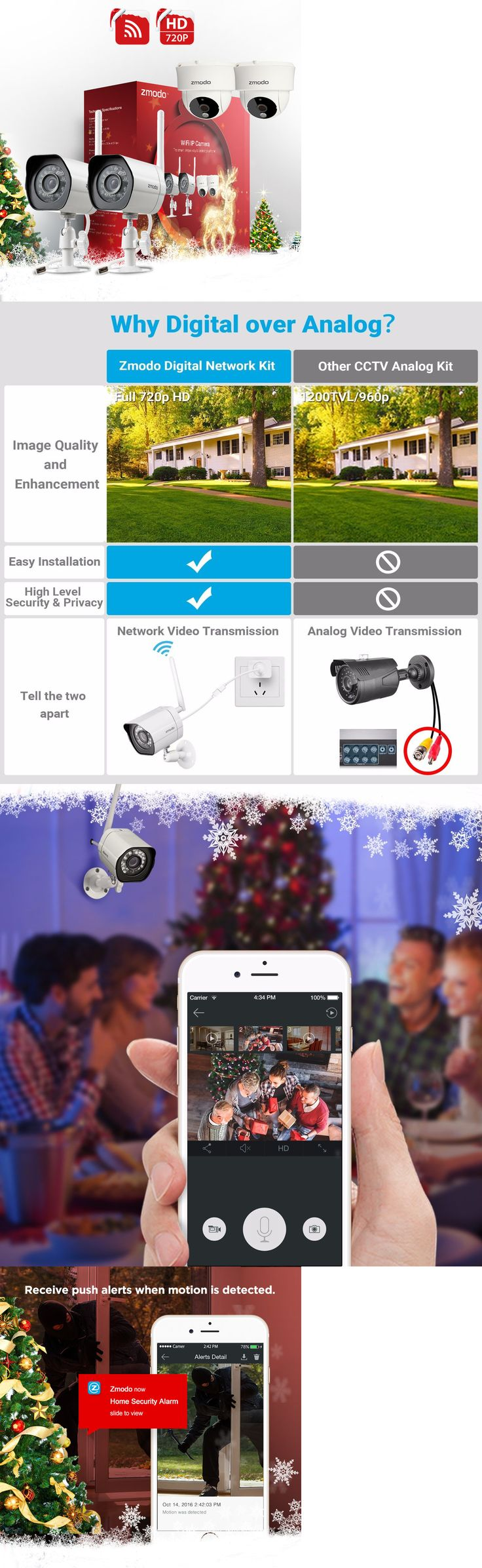 Surveillance Security Systems: Zmodo 720P 4 Ip Wireless Indoor Outdoor Night Vision Home Security Camera System BUY IT NOW ONLY: $99.99
